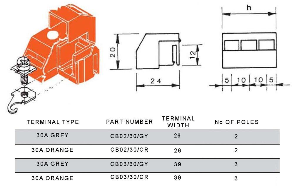 Transformer Terminal Detail